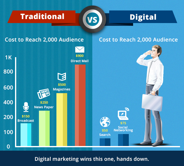 marketingdigital3